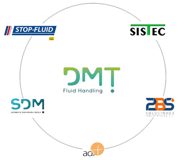DMT Experiencia sinergias empresas asociadas